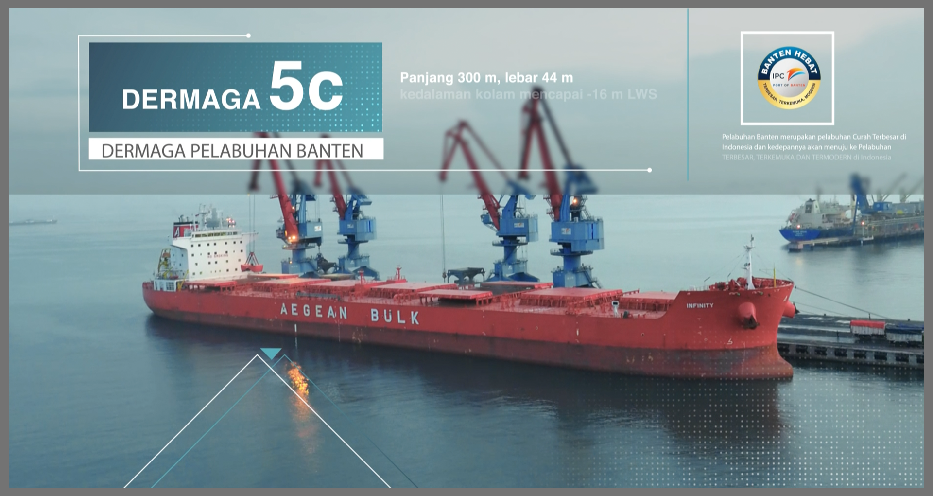 indonesia port corporation ii contribution in Indonesia exports 268 products with revealed comparative advantage (meaning that its share of global exports is larger than what would be expected from the size of.